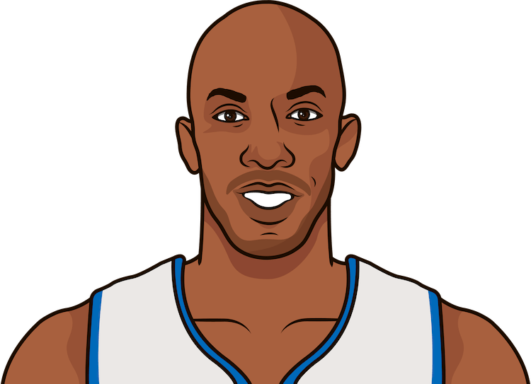 when is the last time the pistons scored the most points in any road game in the 2003-04 season (wins only)