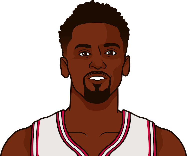 bobby portis 2017-18 stats when nikola mirotic is injured