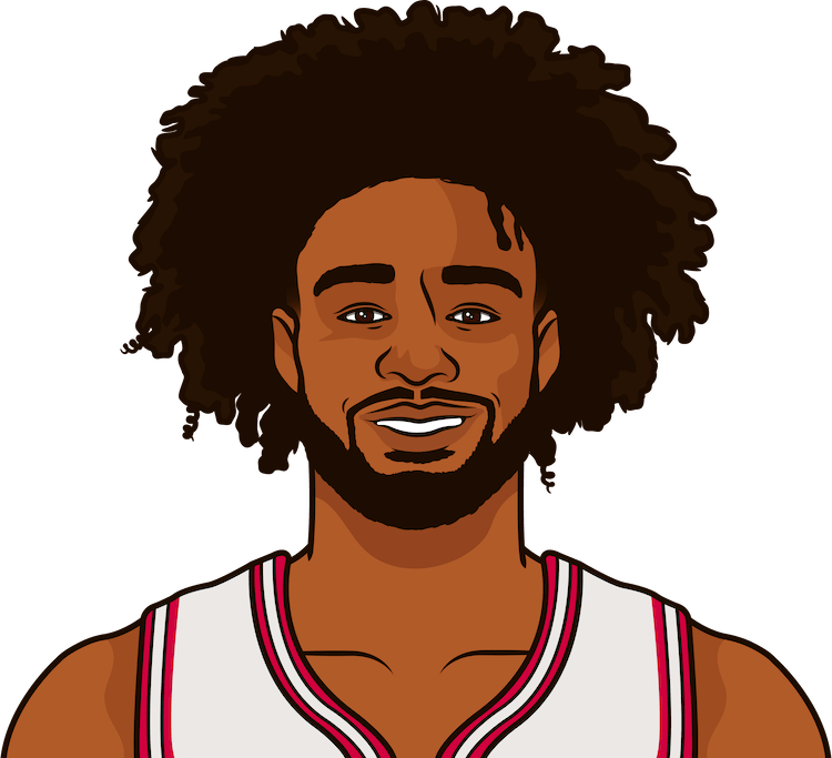 coby white stats without zach lavine