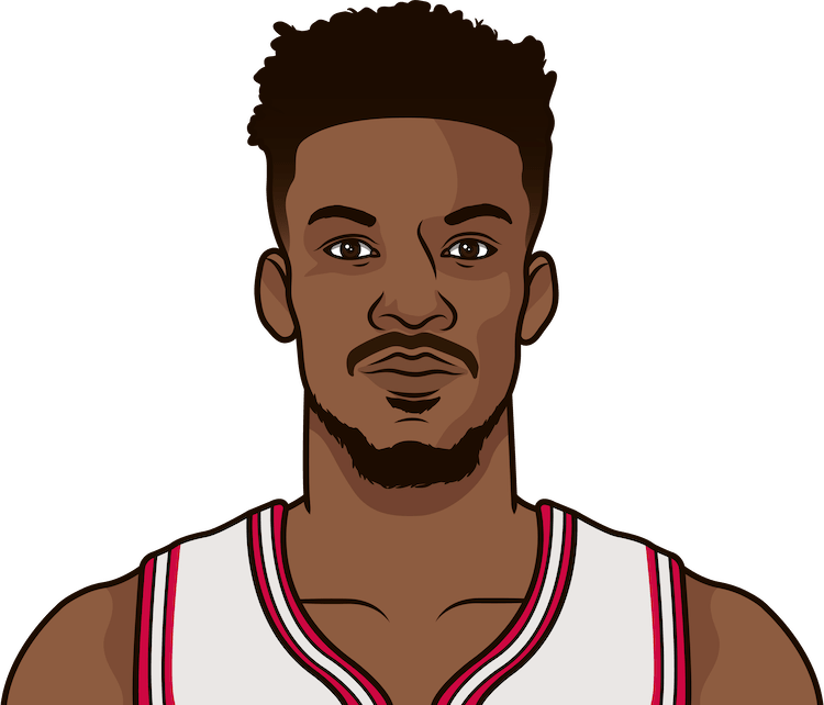 jimmy butler game log first game of season