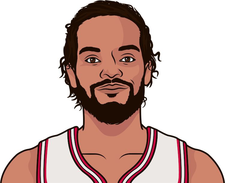joakim noah stats against sixers 2012-13 to 2015-16