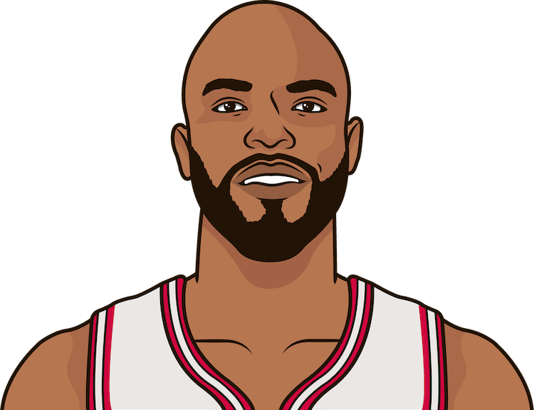 taj gibson last 5 game split vs raptors