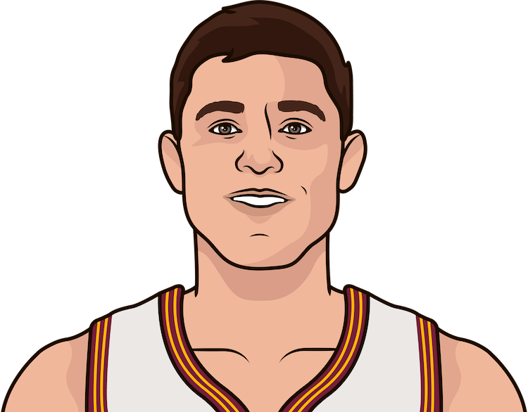 joe harris average assists from 1/1/1990 to 01/14/2015