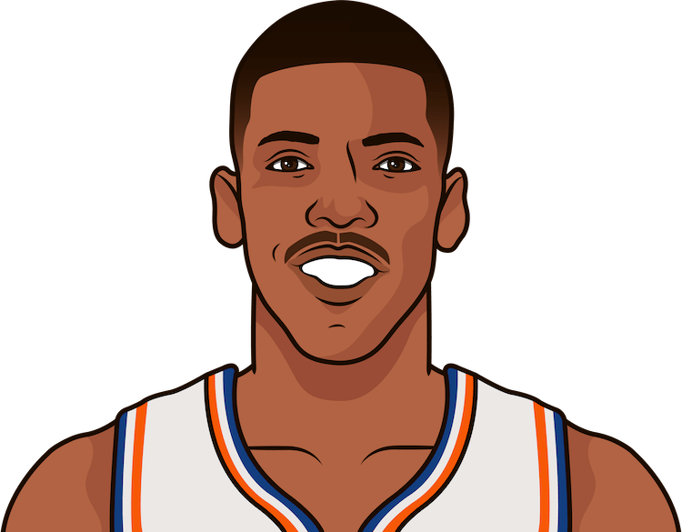 kevin johnson most rebounds in a game as a cavalier