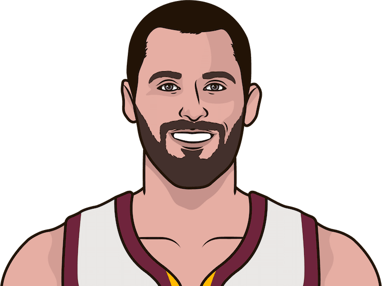 kevin love ts% versus detroit last game