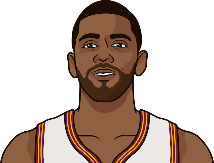 kyrie irving win total with no all star teammate