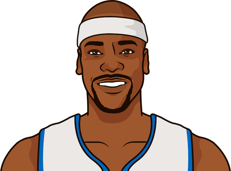 clifford robinson nba stats from october 2002 to january 2003