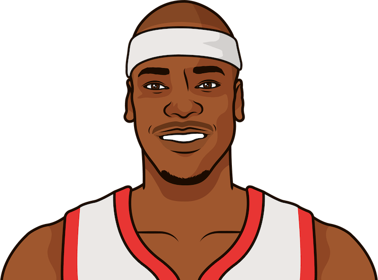 clifford robinson ppg, rpg, ortg in the nba finals