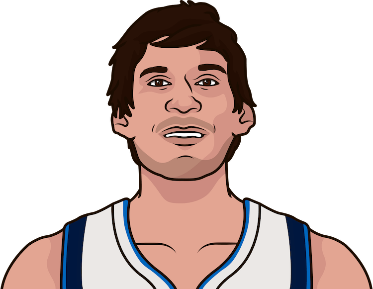 boban marjanovic average assists from 1/1/1990 to 11/17/2019