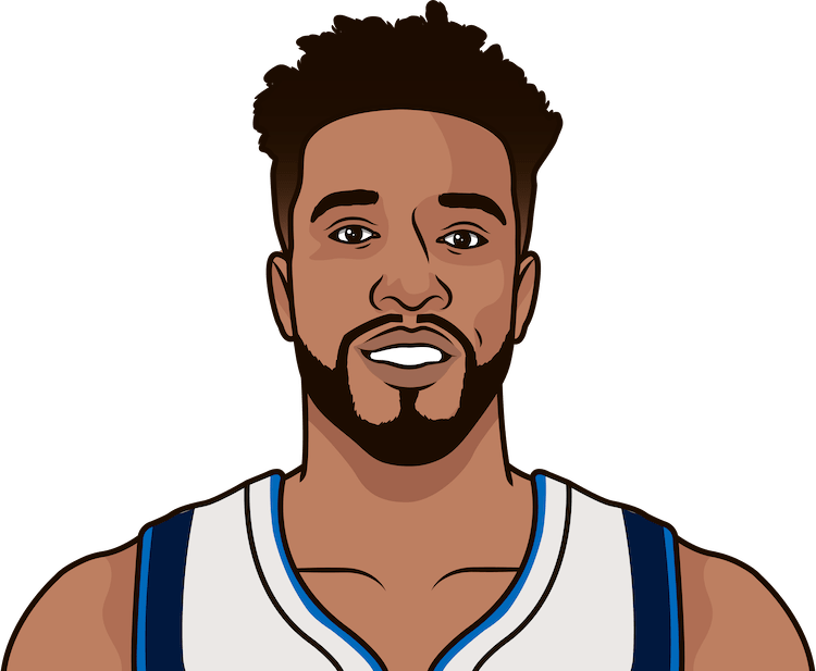 dallas mavericks record from oct 23 2019 to dec 12 2019