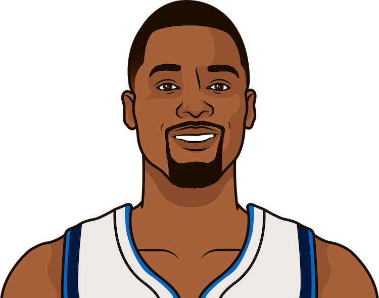 dennis smith wesley matthews harrison barnes dwight powell dirk nowitzki road games with over 10 minutes per game 2017-18