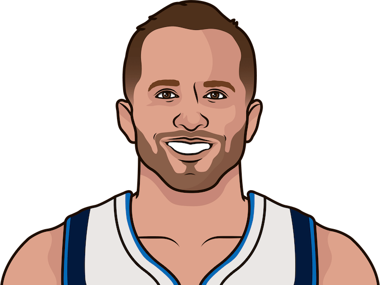 j.j. barea average assists from 1/1/1990 to 12/25/2019