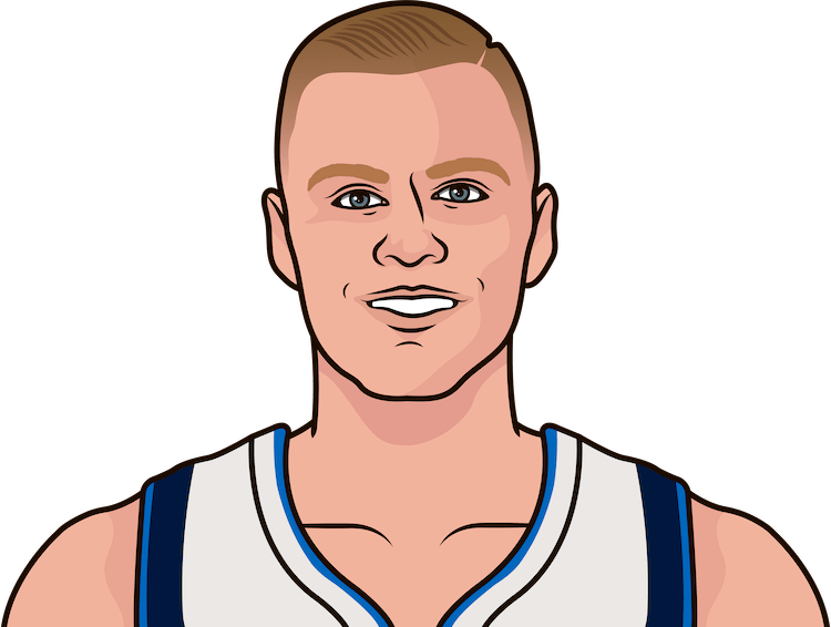 porzingis last 16 games stats vs brooklyn by regular season game