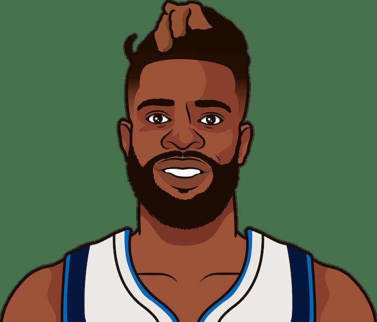Illustration of Reggie Bullock wearing the Dallas Mavericks uniform