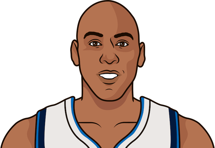 danny manning nba stats from october 2001 to january 2002