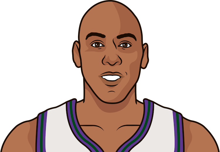 danny manning nba stats from october 1999 to january 2000