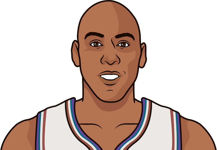 danny manning nba stats from october 2000 to january 2001