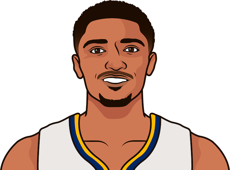 gary harris usage game log since 2018