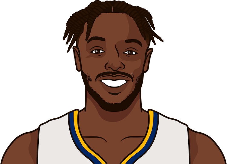 jerami grant game log versus wolves home