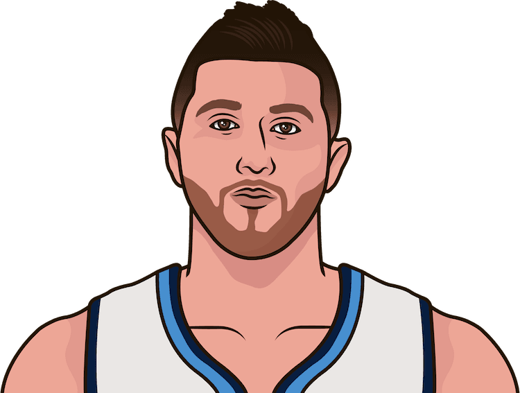 nurkic game stats vs raptors
