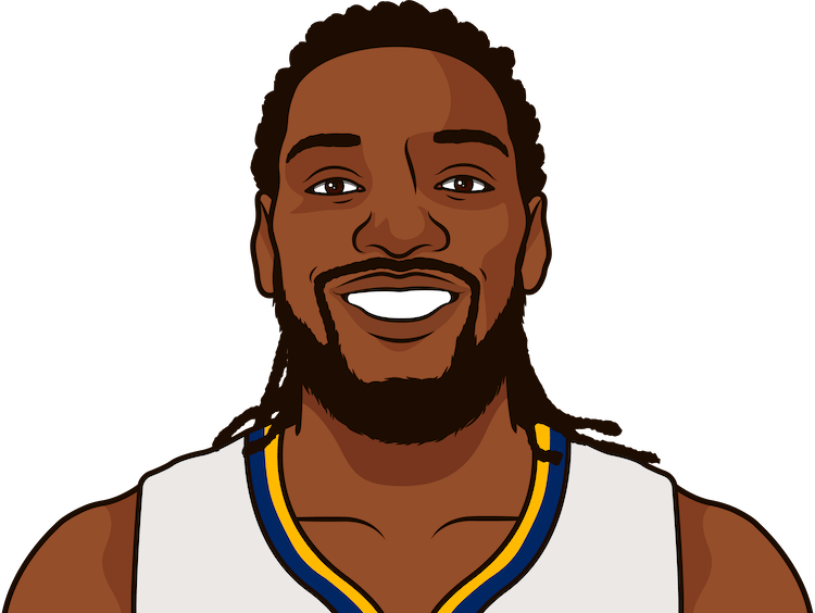 kenneth faried average points from 1/1/1990 to 12/21/2017