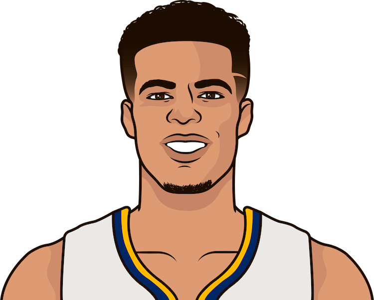 michael porter jr. average rebounds from 1/1/1990 to 11/29/2019