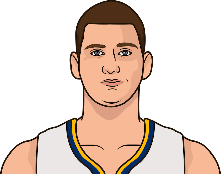 What are the most points in a game by Nikola Jokic?