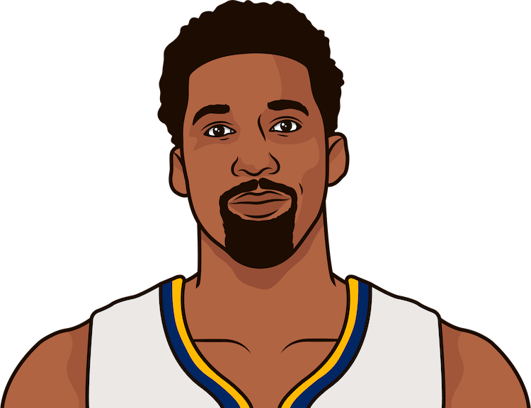 what is the denver nuggets starting lineup usage splits with / without wilson chandler