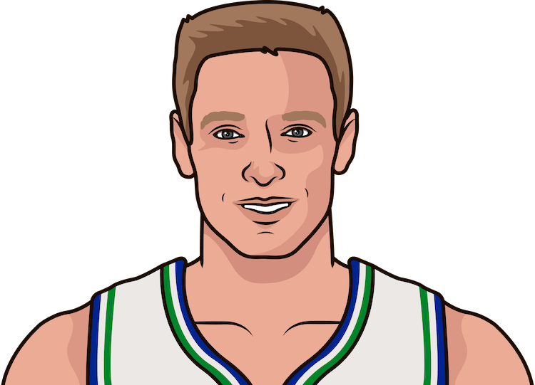 detlef schrempf nba stats from october 1987 to january 1988
