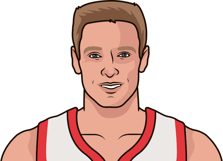 detlef schrempf nba stats from october 1999 to january 2000