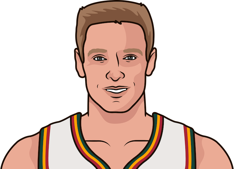 detlef schrempf nba stats from october 1995 to january 1996