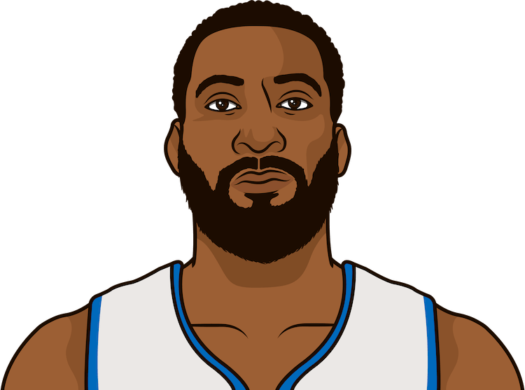 drummond vs sac last 10 games 2018