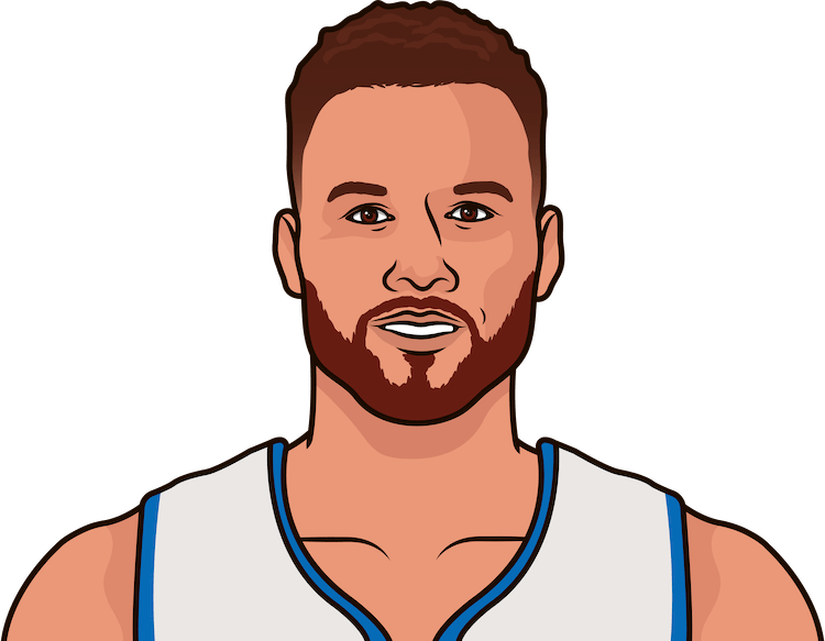 What are the fewest points in a game with Detroit by Blake Griffin?