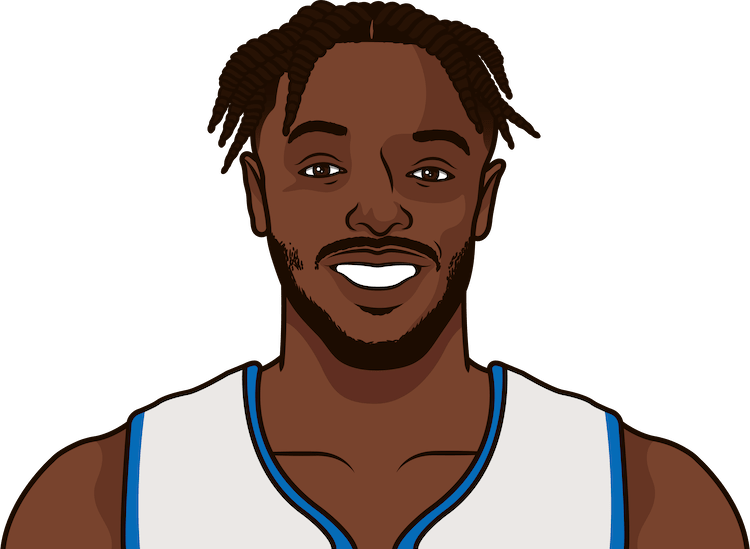 jerami grant vs. boston celtics game log
