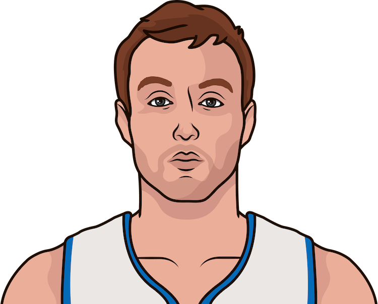 luke kennard gamelog vs nets