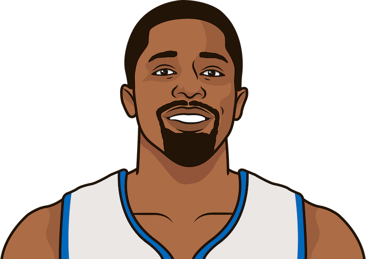 spencer dinwiddie average points from 1/1/1990 to 12/12/2014