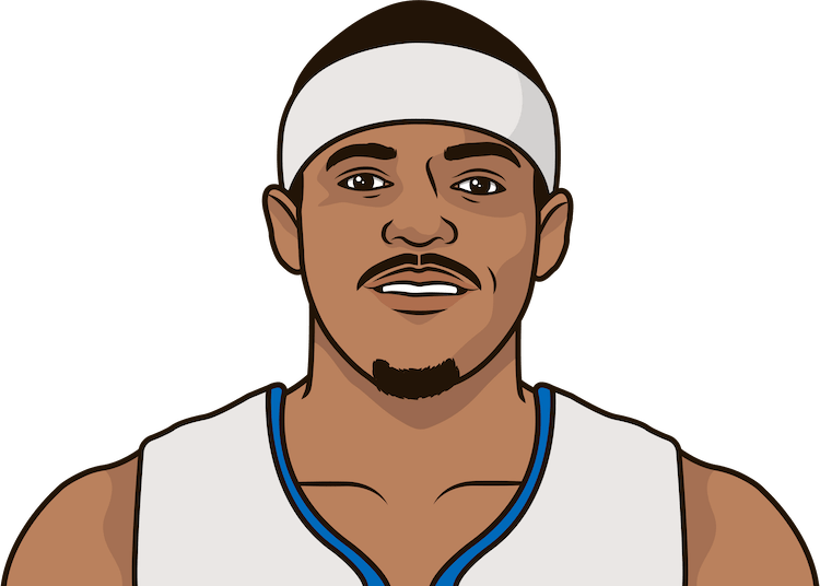 how many points did tobias harris average in 2017