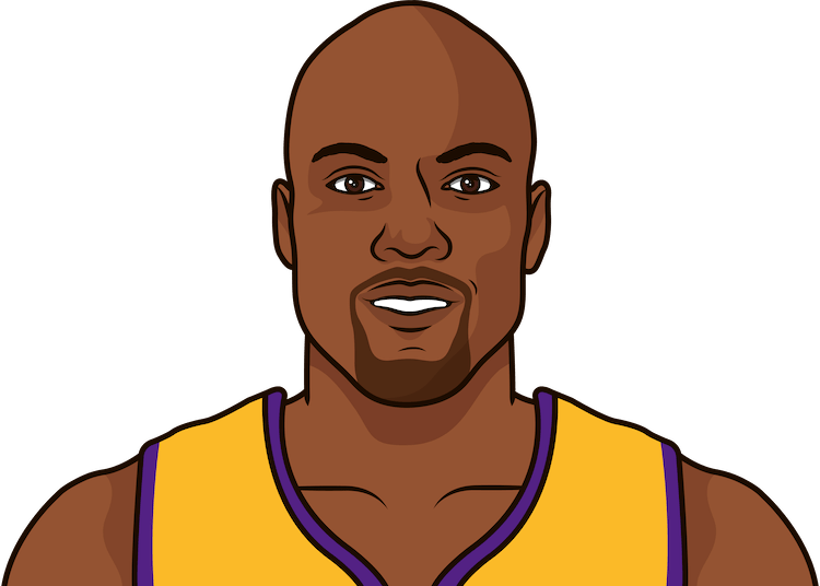 when is the last time the lakers scored the most points in any road game in the 1999-00 season (wins only)