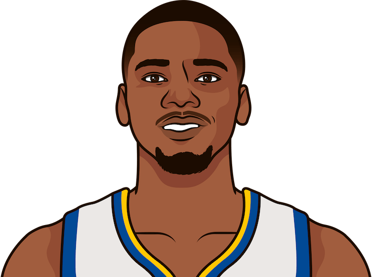 alfonzo mckinnie average points from 1/1/1990 to 11/21/2017