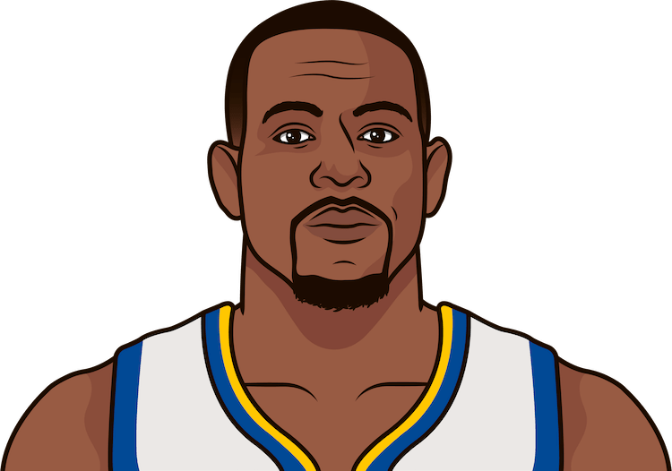 What are the most 3PM in a playoff game by Andre Iguodala?