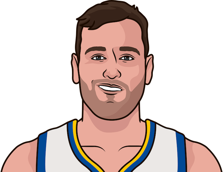 andrew bogut average assists from 1/1/1990 to 12/01/2017