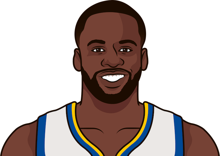 draymond total minutes vs kings last 5 games