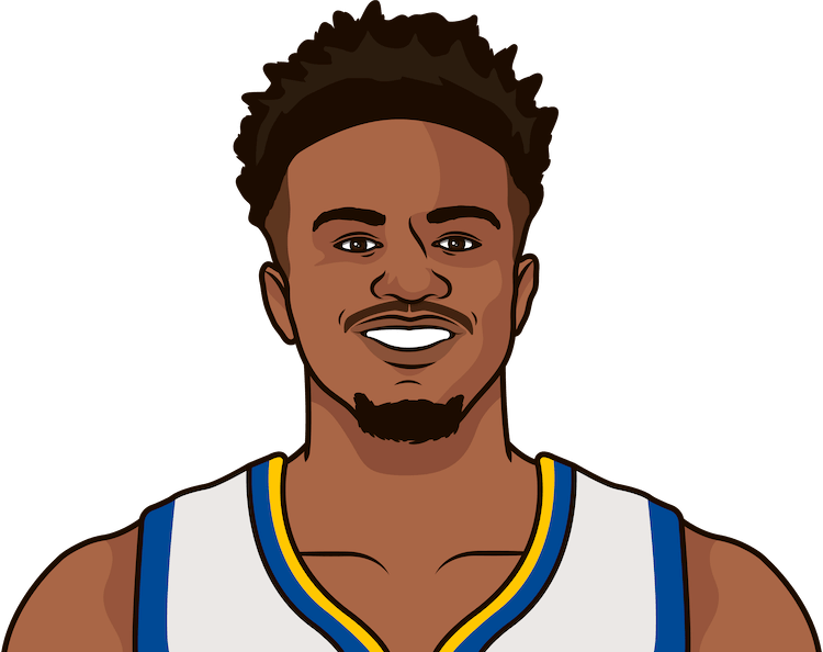 jordan bell average assists from 1/1/1990 to 01/30/2019