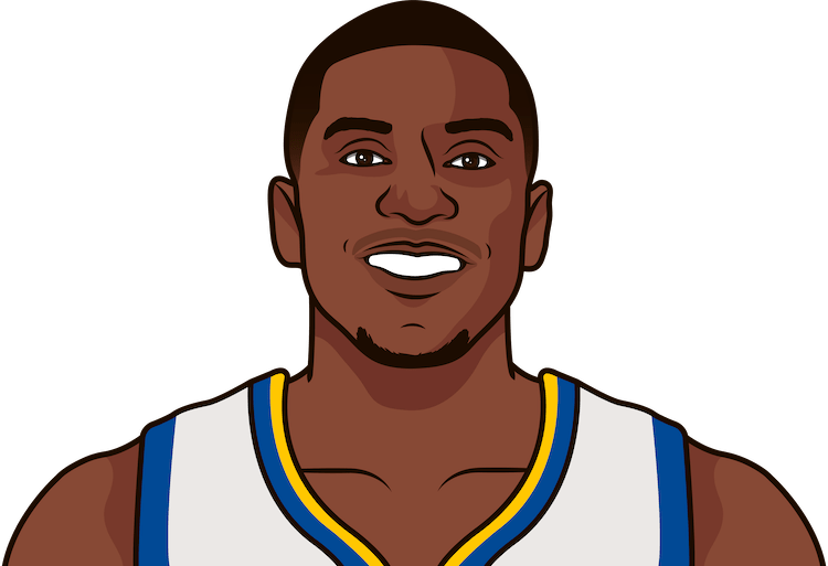 kevon looney average assists from 1/1/1990 to 12/17/2019