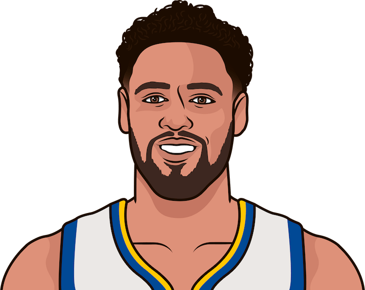 klay thompson vs denver on road game log