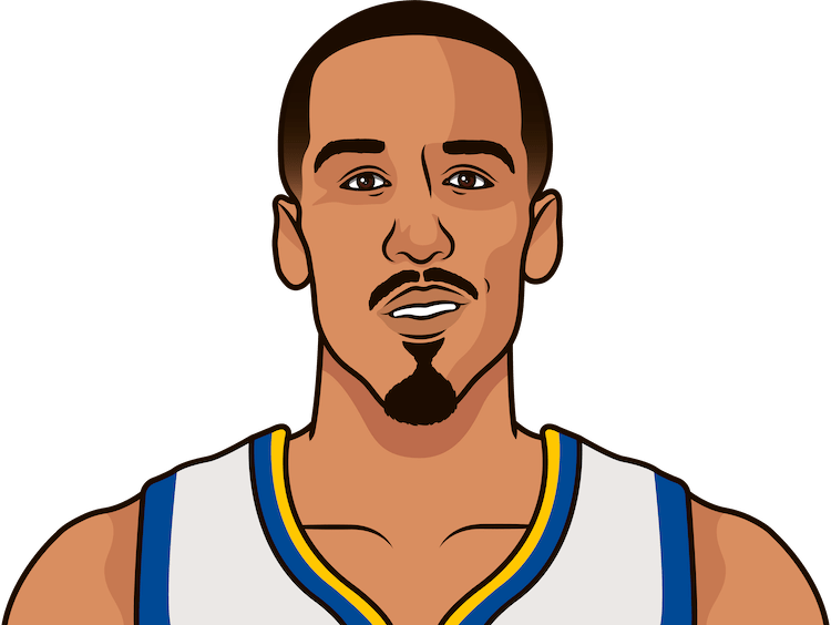 shaun livingston field goal attempts per game last 3 games