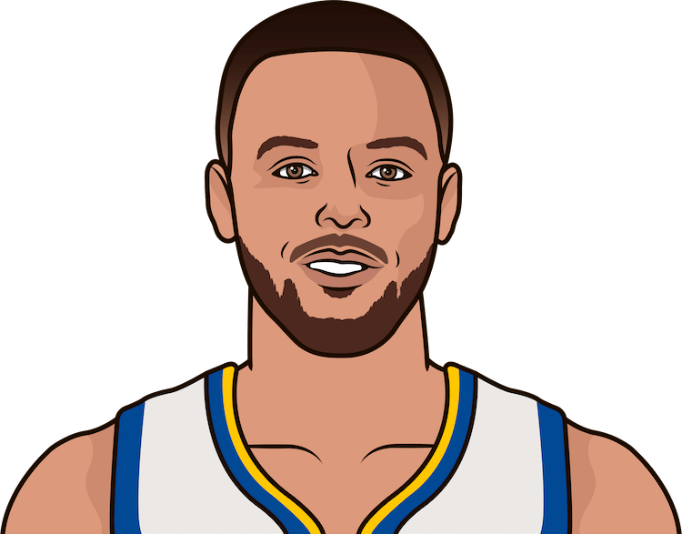 stephen curry 3p% by game in the last 10 games