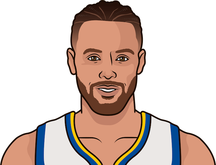 stephen curry three pointer per game on the road by opponent since 2000