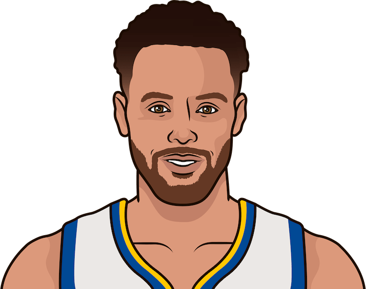 most threes by stephen curry in a loss