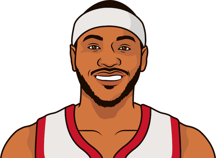 what is carmelo anthony's playoff record